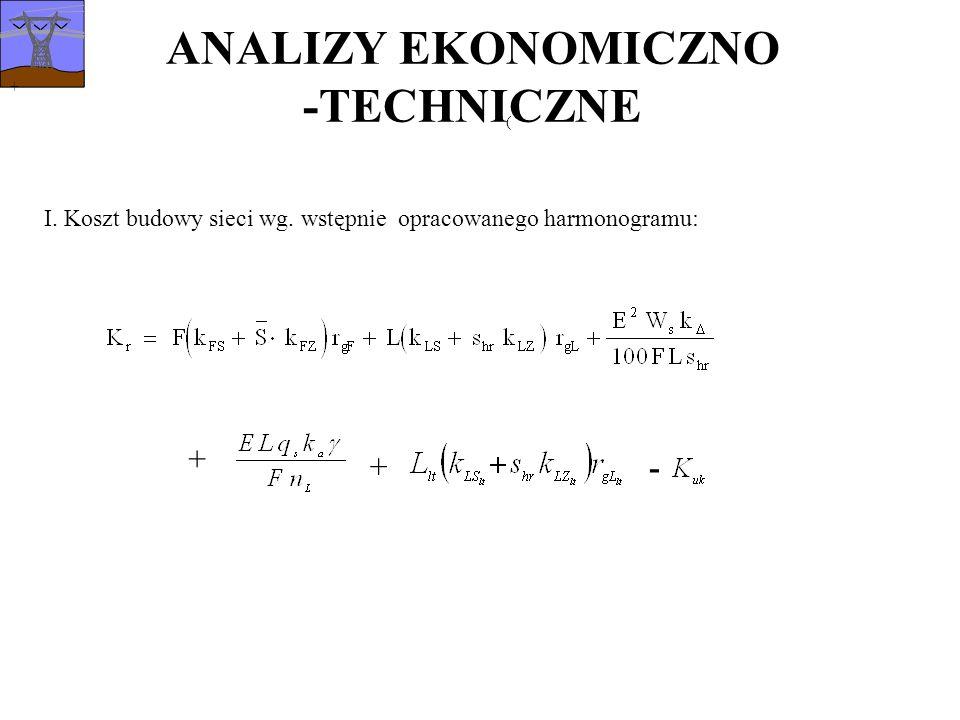 ANALIZY EKONOMICZNO -TECHNICZNE I. Koszt budowy sieci wg.