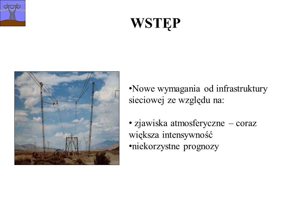 WSTĘP Nowe wymagania od infrastruktury sieciowej ze względu na: zjawiska atmosferyczne – coraz większa intensywność niekorzystne prognozy