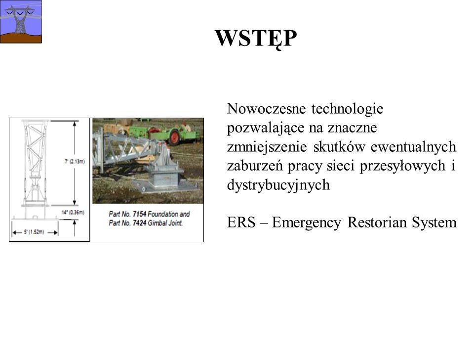 WSTĘP Nowoczesne technologie pozwalające na znaczne zmniejszenie skutków ewentualnych zaburzeń pracy sieci przesyłowych i dystrybucyjnych ERS – Emergency Restorian System
