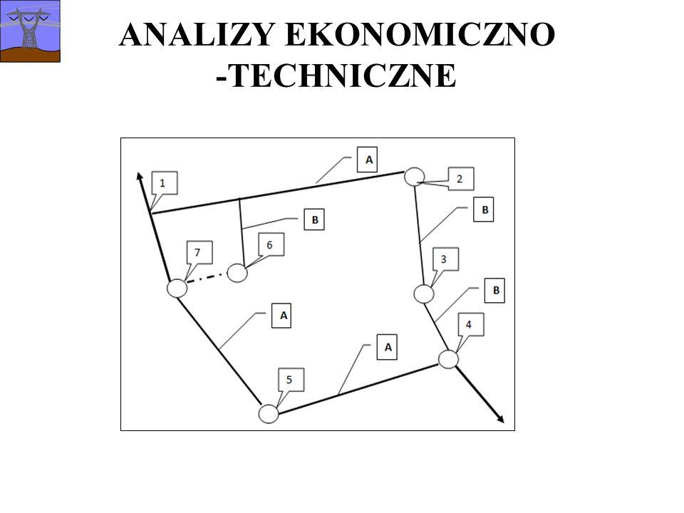 ANALIZY EKONOMICZNO -TECHNICZNE