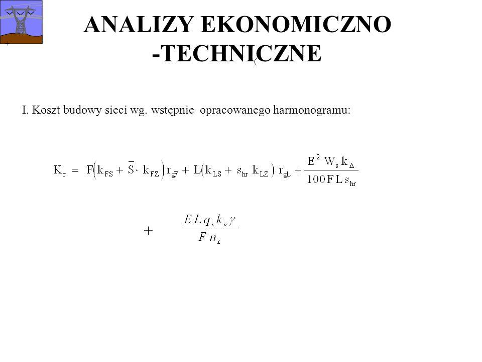 ANALIZY EKONOMICZNO -TECHNICZNE I.Koszt budowy sieci wg.