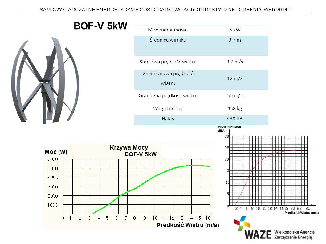 SAMOWYSTARCZALNE ENERGETYCZNIE GOSPODARSTWO AGROTURYSTYCZNE - GREENPOWER 2014r. BOF-V 5kW Moc znamionowa5 kW Średnica wirnika3,7 m Startowa prędkość w
