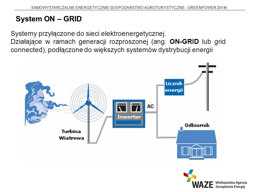SAMOWYSTARCZALNE ENERGETYCZNIE GOSPODARSTWO AGROTURYSTYCZNE - GREENPOWER 2014r. Systemy przyłączone do sieci elektroenergetycznej. Działające w ramach