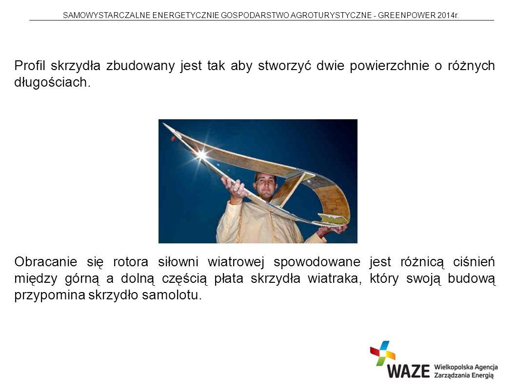 SAMOWYSTARCZALNE ENERGETYCZNIE GOSPODARSTWO AGROTURYSTYCZNE - GREENPOWER 2014r.