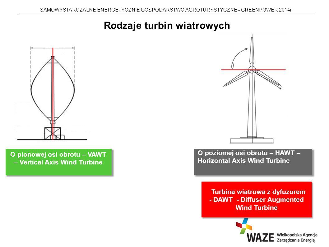 SAMOWYSTARCZALNE ENERGETYCZNIE GOSPODARSTWO AGROTURYSTYCZNE - GREENPOWER 2014r. Rodzaje turbin wiatrowych O poziomej osi obrotu – HAWT – Horizontal Ax
