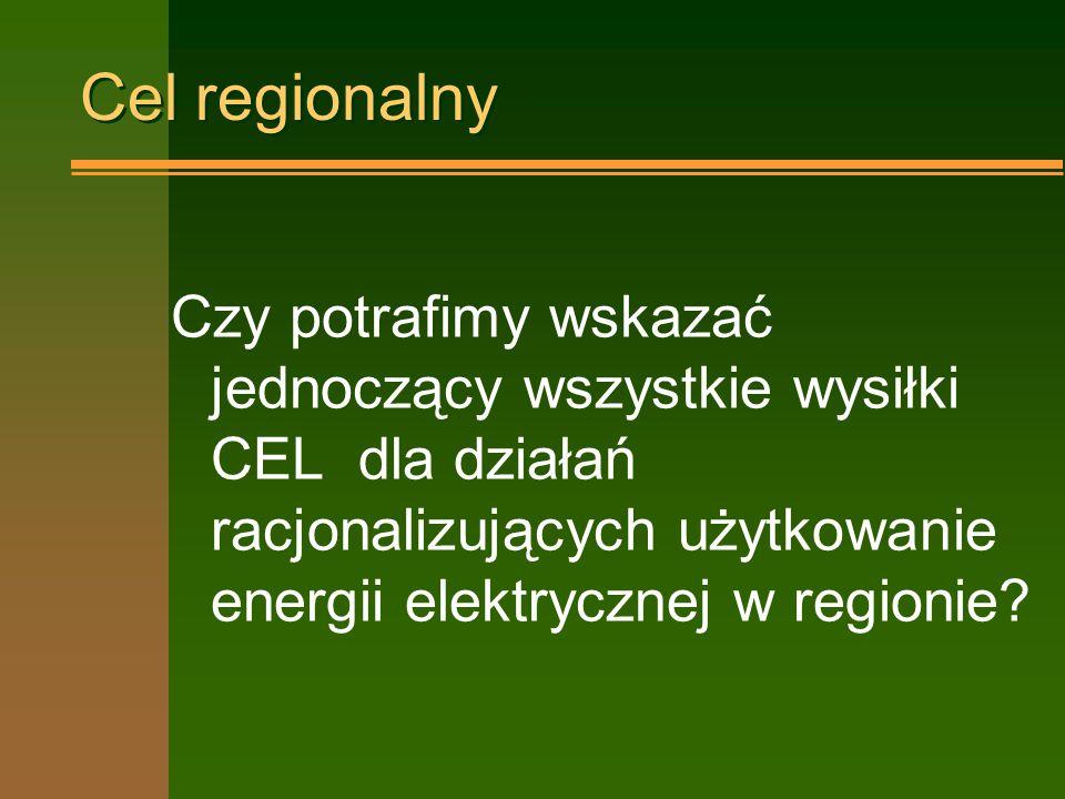 Cel regionalny Czy potrafimy wskazać jednoczący wszystkie wysiłki CEL dla działań racjonalizujących użytkowanie energii elektrycznej w regionie?