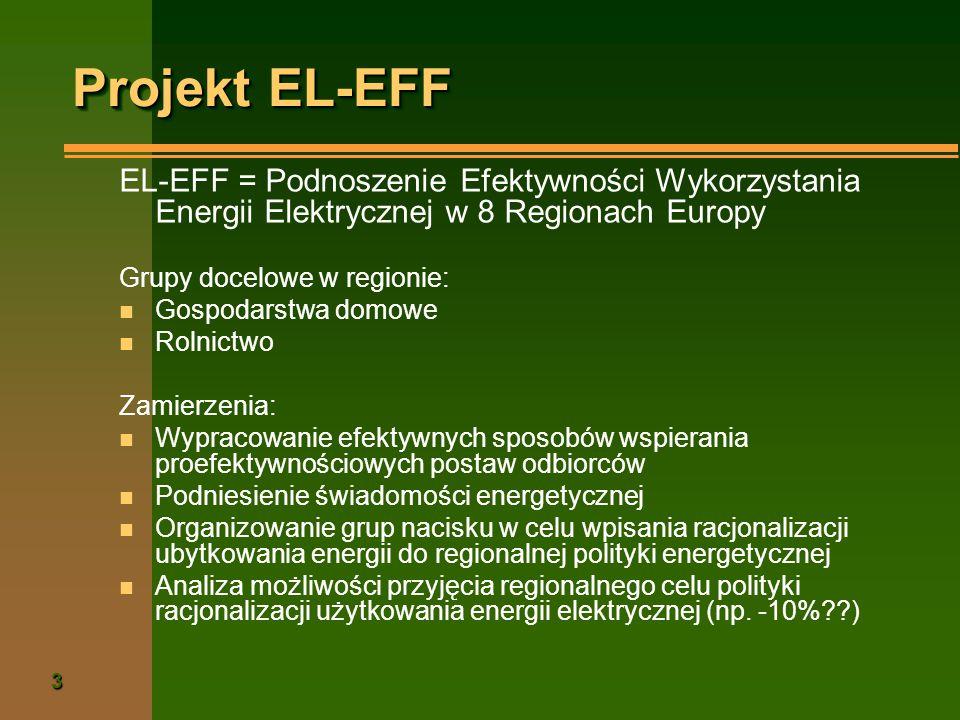 3 Projekt EL-EFF EL-EFF = Podnoszenie Efektywności Wykorzystania Energii Elektrycznej w 8 Regionach Europy Grupy docelowe w regionie: n Gospodarstwa d