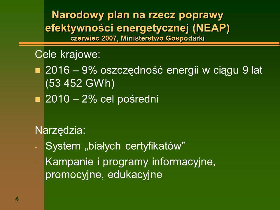 """4 Narodowy plan na rzecz poprawy efektywności energetycznej (NEAP) czerwiec 2007, Ministerstwo Gospodarki Cele krajowe: n 2016 – 9% oszczędność energii w ciągu 9 lat (53 452 GWh) n 2010 – 2% cel pośredni Narzędzia: - System """"białych certyfikatów - Kampanie i programy informacyjne, promocyjne, edukacyjne"""