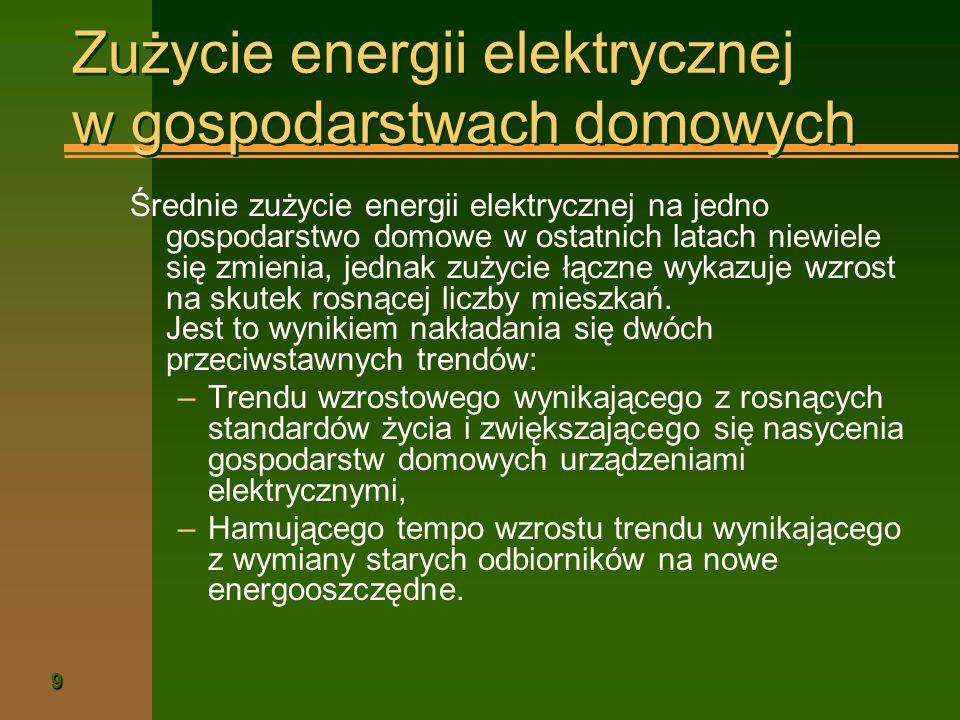 9 Zużycie energii elektrycznej w gospodarstwach domowych Średnie zużycie energii elektrycznej na jedno gospodarstwo domowe w ostatnich latach niewiele