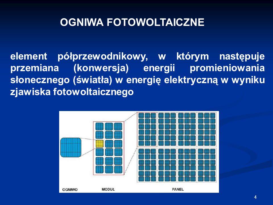 4 element półprzewodnikowy, w którym następuje przemiana (konwersja) energii promieniowania słonecznego (światła) w energię elektryczną w wyniku zjawi