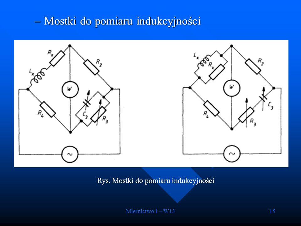 Miernictwo 1 – W1315 –Mostki do pomiaru indukcyjności Rys. Mostki do pomiaru indukcyjności