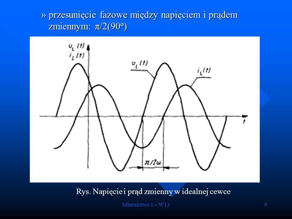 Miernictwo 1 – W139 »przesunięcie fazowe między napięciem i prądem zmiennym: π/2(90 o ) Rys. Napięcie i prąd zmienny w idealnej cewce