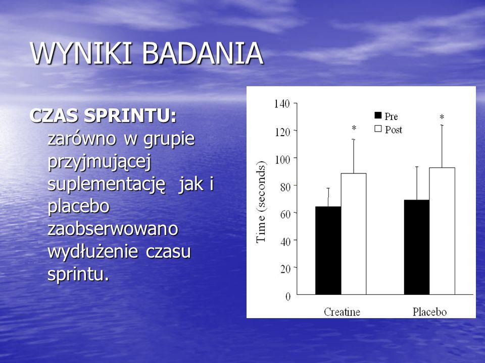 WYNIKI BADANIA CZAS SPRINTU: zarówno w grupie przyjmującej suplementację jak i placebo zaobserwowano wydłużenie czasu sprintu.