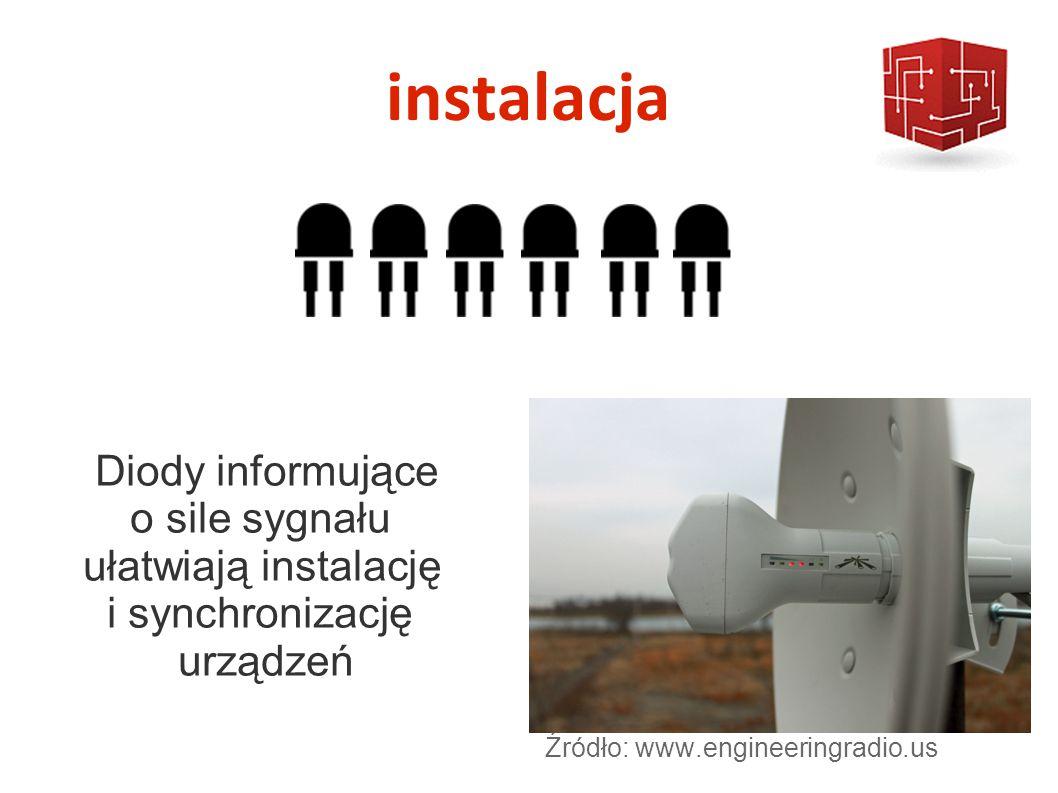 instalacja Diody informujące o sile sygnału ułatwiają instalację i synchronizację urządzeń Źródło: www.engineeringradio.us