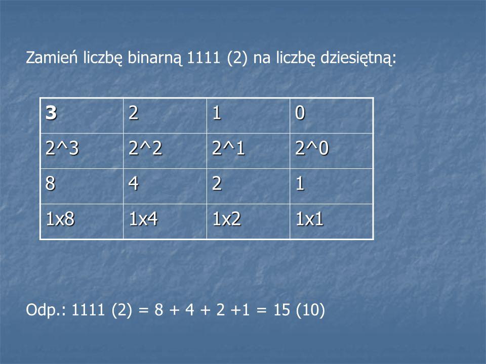 Zamień liczbę binarną 1111 (2) na liczbę dziesiętną: Odp.: 1111 (2) = 8 + 4 + 2 +1 = 15 (10) 3210 2^32^22^12^0 8421 1x81x41x21x1