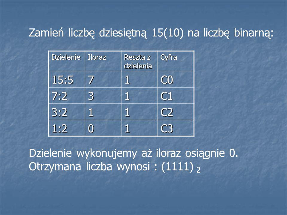 Zamień liczbę dziesiętną 15(10) na liczbę binarną: Dzielenie wykonujemy aż iloraz osiągnie 0. Otrzymana liczba wynosi : (1111) 2 DzielenieIloraz Reszt