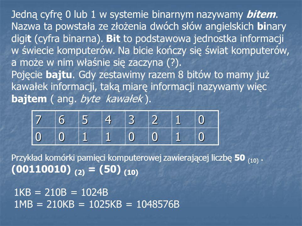 Jedną cyfrę 0 lub 1 w systemie binarnym nazywamy bitem. Nazwa ta powstała ze złożenia dwóch słów angielskich binary digit (cyfra binarna). Bit to pods