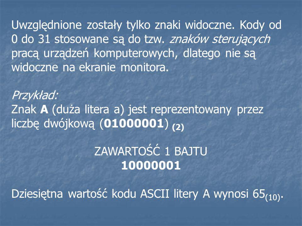 Uwzględnione zostały tylko znaki widoczne. Kody od 0 do 31 stosowane są do tzw. znaków sterujących pracą urządzeń komputerowych, dlatego nie są widocz