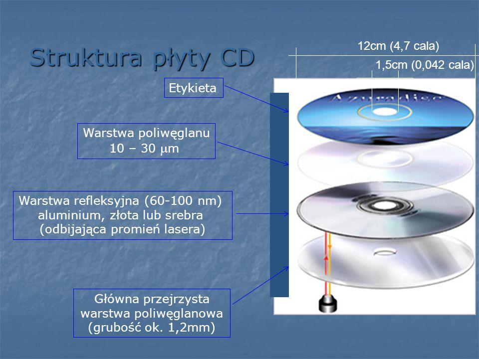 Struktura płyty CD EtykietaWarstwa poliwęglanu 10 – 30  m Warstwa refleksyjna (60-100 nm) aluminium, złota lub srebra (odbijająca promień lasera) Głó