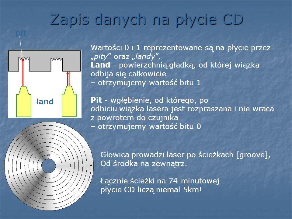 Zapis danych na płycie CD Głowica prowadzi laser po ścieżkach [groove], Od środka na zewnątrz. Łącznie ścieżki na 74-minutowej płycie CD liczą niemal