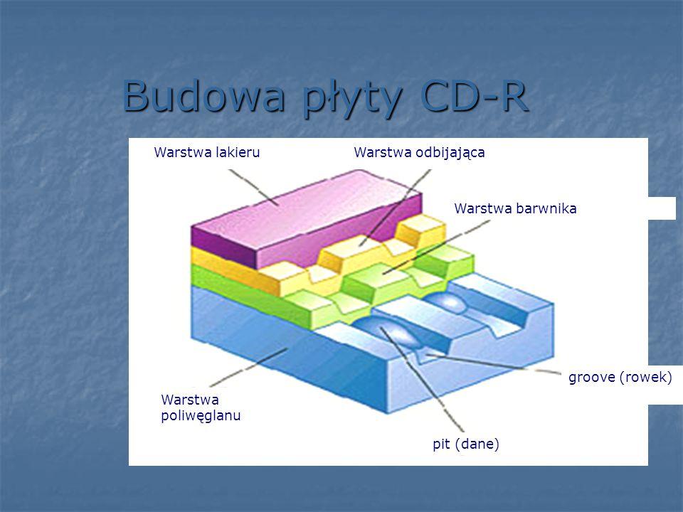 Budowa płyty CD-R Warstwa odbijająca Warstwa barwnika groove (rowek) Warstwa poliwęglanu Warstwa lakieru pit (dane)