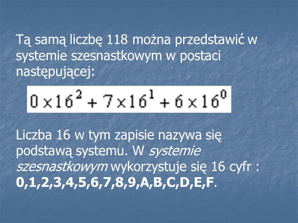 Tą samą liczbę 118 można przedstawić w systemie szesnastkowym w postaci następującej: Liczba 16 w tym zapisie nazywa się podstawą systemu. W systemie
