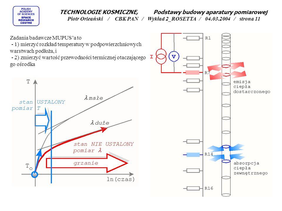 Elektronika opracowana w CBK pełni dwojakie funkcje; sterującą procesem wbijania młotka i wysuwaniem ramienia uchwytu oraz pomiarową dla pomiaru temperatur i przewodności cieplnej gruntu komety.