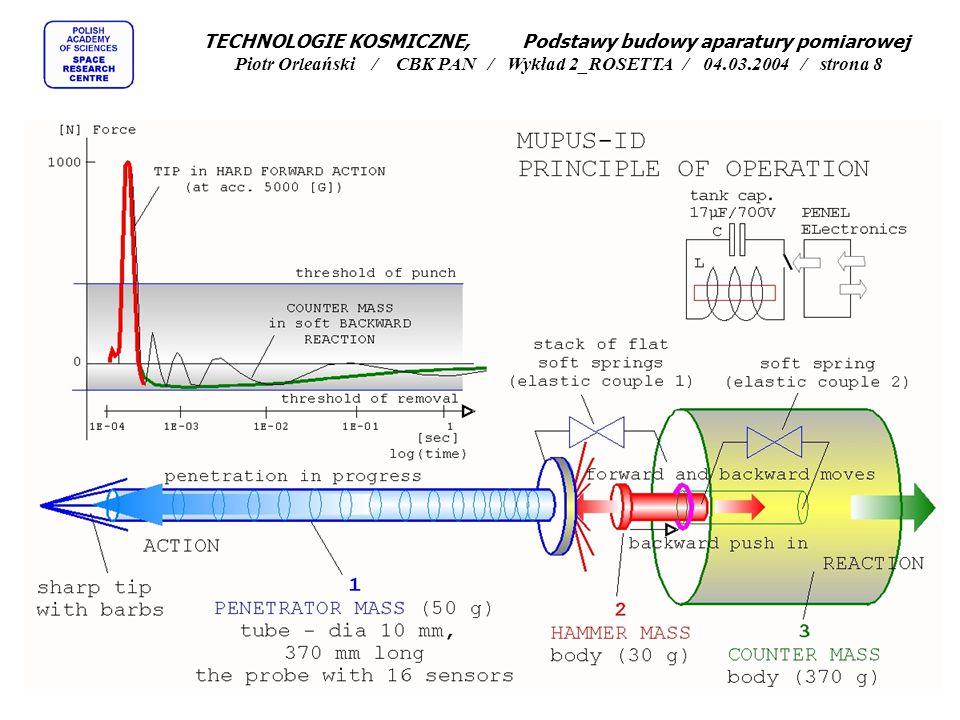 Po wylądowaniu na komecie, umieszczony na balkonie lądownika Rosetta, MUPUS ma za zadanie wykonać wiele funkcji przy pomocy swoich mechanizmów, według następującego scenariusza: - W pierwszej fazie jeden mechanizm zwalniający odblokowuje penetrator ze struktury nośnej, zapewniając mu swobodę ruchu, a drugi odblokowuje silnik mechanizmu wysuwającego.