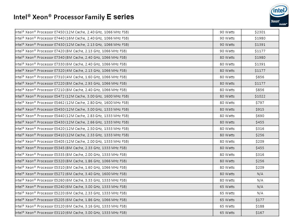 Intel® Xeon® Processor E7450 (12M Cache, 2.40 GHz, 1066 MHz FSB)90 Watts$2301 Intel® Xeon® Processor E7440 (16M Cache, 2.40 GHz, 1066 MHz FSB)90 Watts