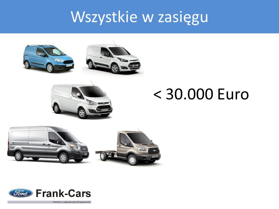 < 30.000 Euro Wszystkie w zasięgu