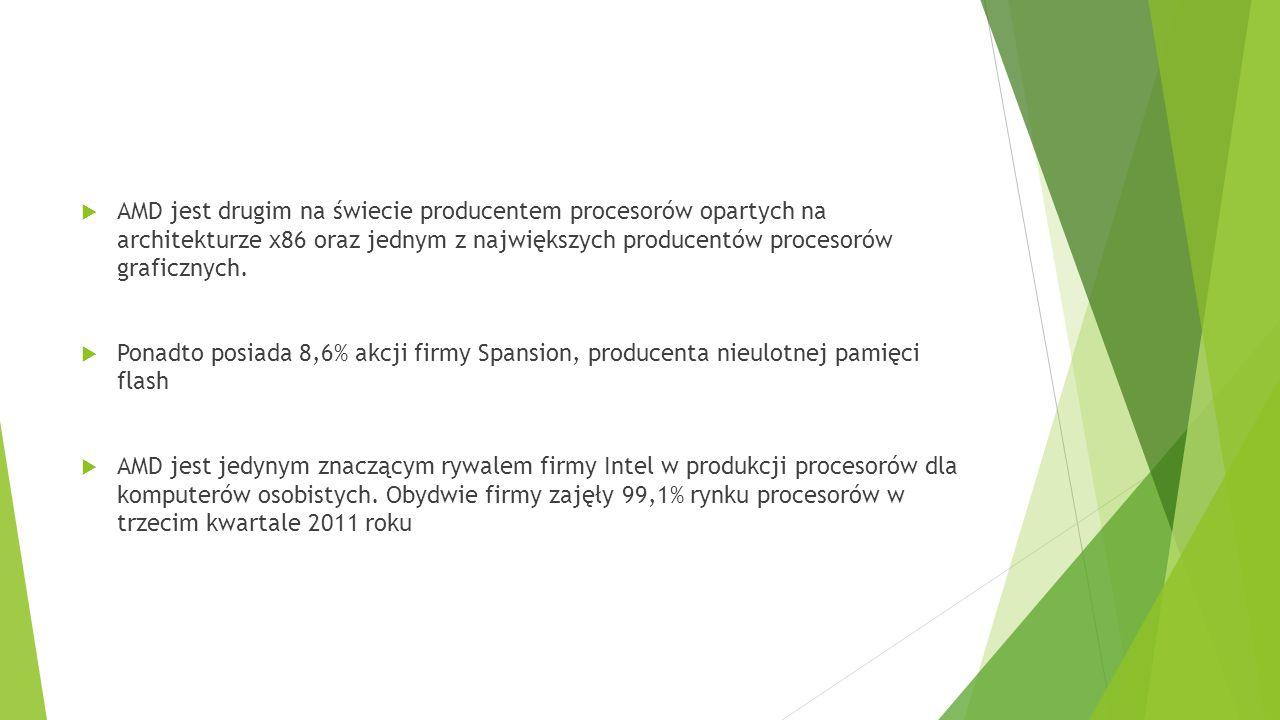  AMD jest drugim na świecie producentem procesorów opartych na architekturze x86 oraz jednym z największych producentów procesorów graficznych.  Pon