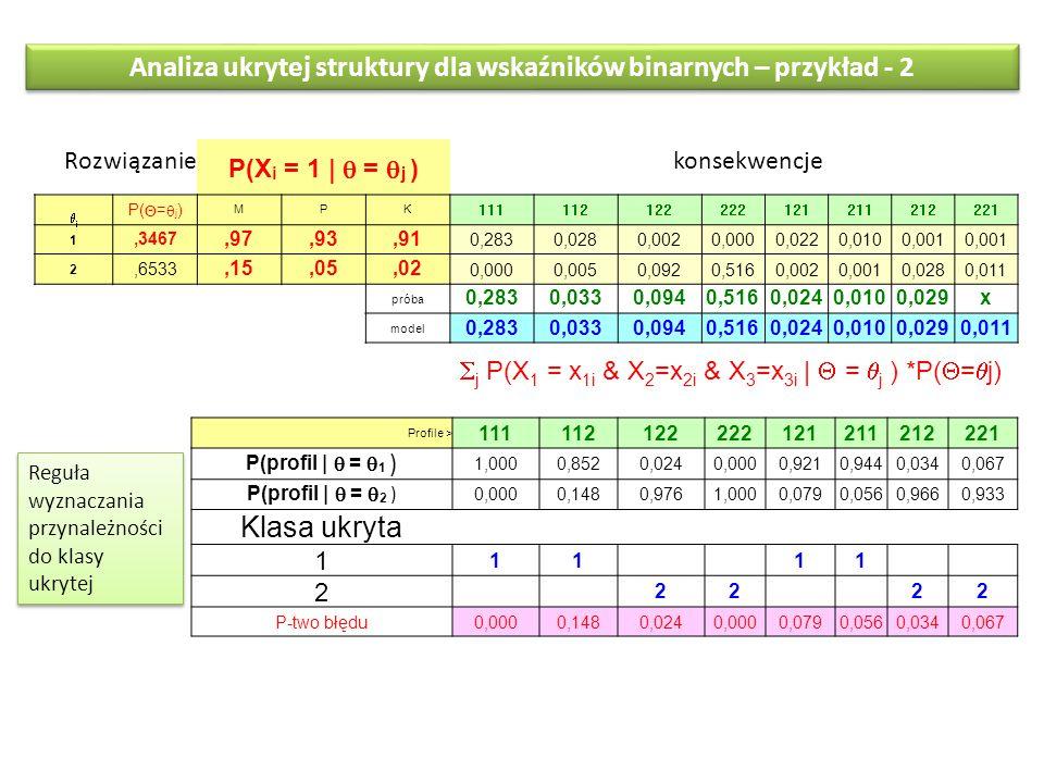 Analiza ukrytej struktury dla wskaźników binarnych – przykład - 2 jj P(  =  j ) MPK 111112122222121211212221 1,3467,97,93,91 0,2830,0280,0020,0000