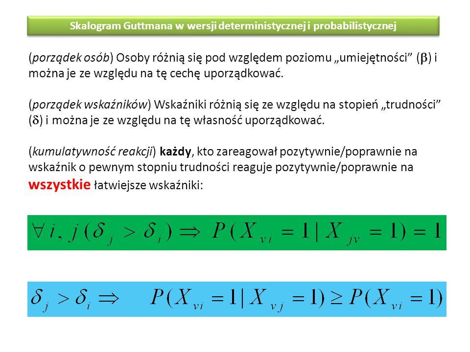 """Skalogram Guttmana w wersji deterministycznej i probabilistycznej (porządek osób) Osoby różnią się pod względem poziomu """"umiejętności"""" (  ) i można j"""