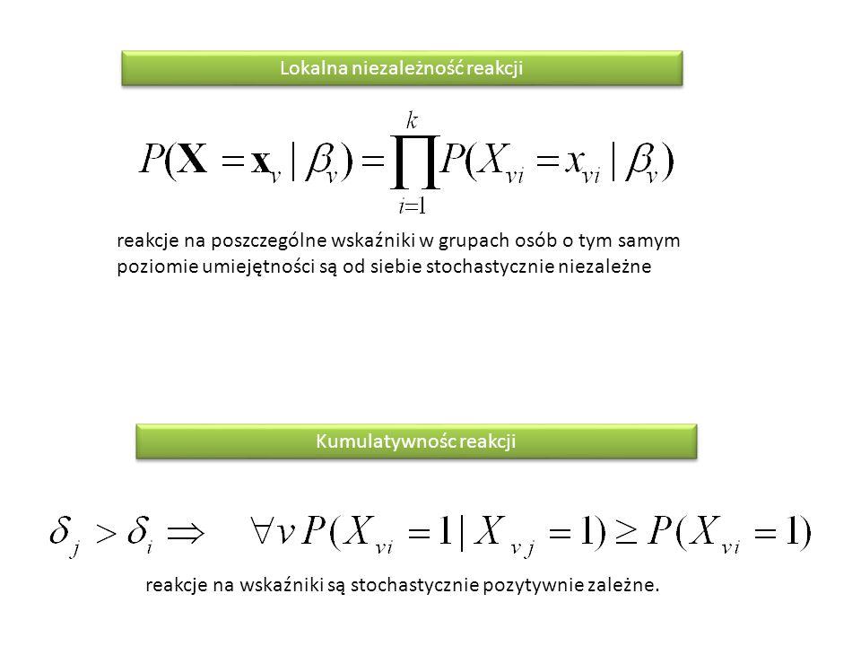 Lokalna niezależność reakcji Kumulatywnośc reakcji reakcje na wskaźniki są stochastycznie pozytywnie zależne. reakcje na poszczególne wskaźniki w grup