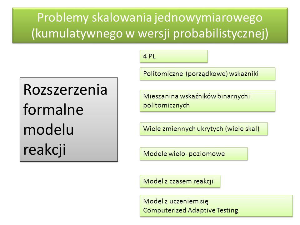 Problemy skalowania jednowymiarowego (kumulatywnego w wersji probabilistycznej) Rozszerzenia formalne modelu reakcji Politomiczne (porządkowe) wskaźni