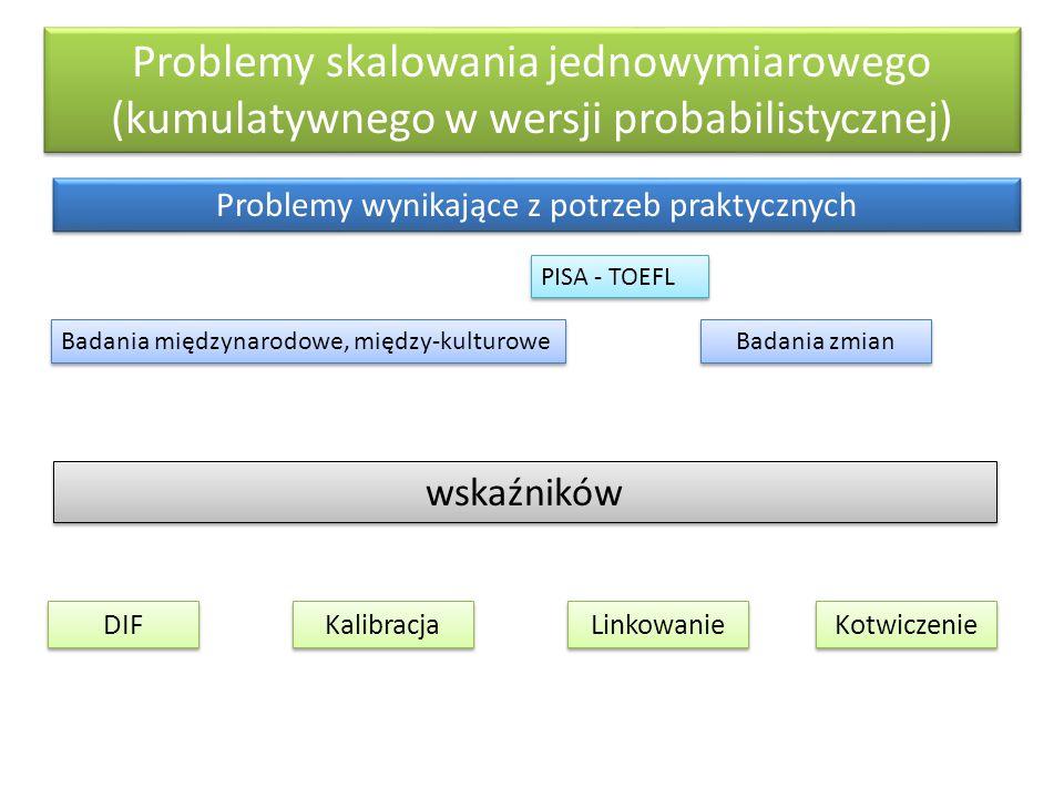 Problemy skalowania jednowymiarowego (kumulatywnego w wersji probabilistycznej) Problemy wynikające z potrzeb praktycznych Badania międzynarodowe, mię