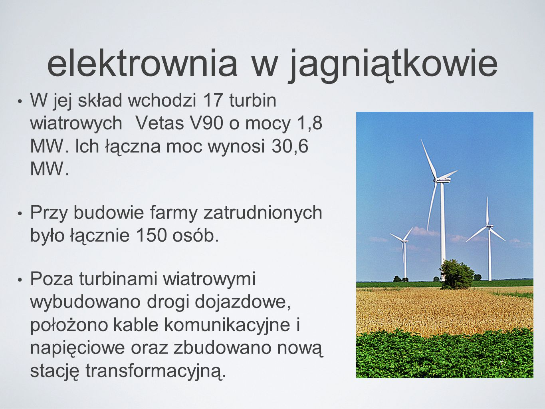 elektrownia w jagniątkowie W jej skład wchodzi 17 turbin wiatrowych Vetas V90 o mocy 1,8 MW. Ich łączna moc wynosi 30,6 MW. Przy budowie farmy zatrudn