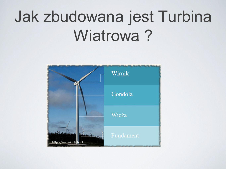 Jak zbudowana jest Turbina Wiatrowa ?