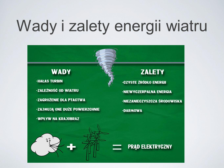 Wykorzystanie Energii wiatru w polskiej energetyce.