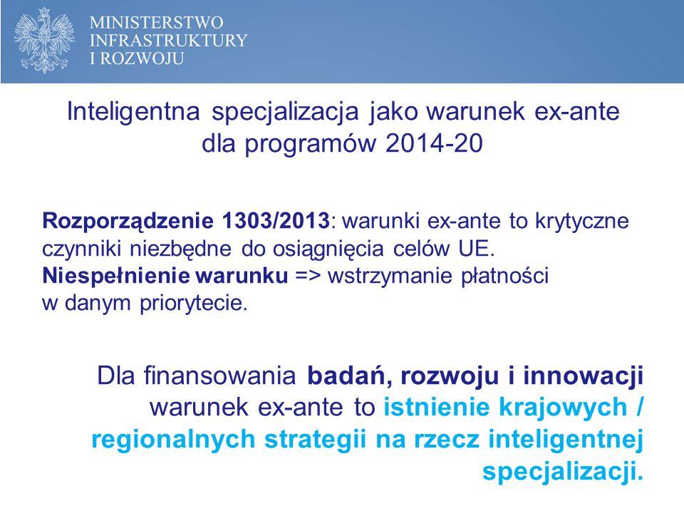 Inteligentna specjalizacja w Polsce Strategie RIS3 tworzone na poziomie krajowym i regionalnym Poziom krajowy: Krajowa Inteligentna Specjalizacja – załącznik do Programu Rozwoju Przedsiębiorstw, przyjętego 8 kwietnia br.