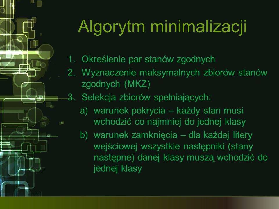 Algorytm minimalizacji 1.Określenie par stanów zgodnych 2.Wyznaczenie maksymalnych zbiorów stanów zgodnych (MKZ) 3.Selekcja zbiorów spełniających: a)w