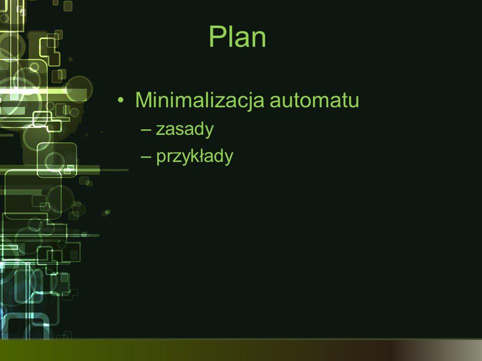 Plan Minimalizacja automatu –zasady –przykłady
