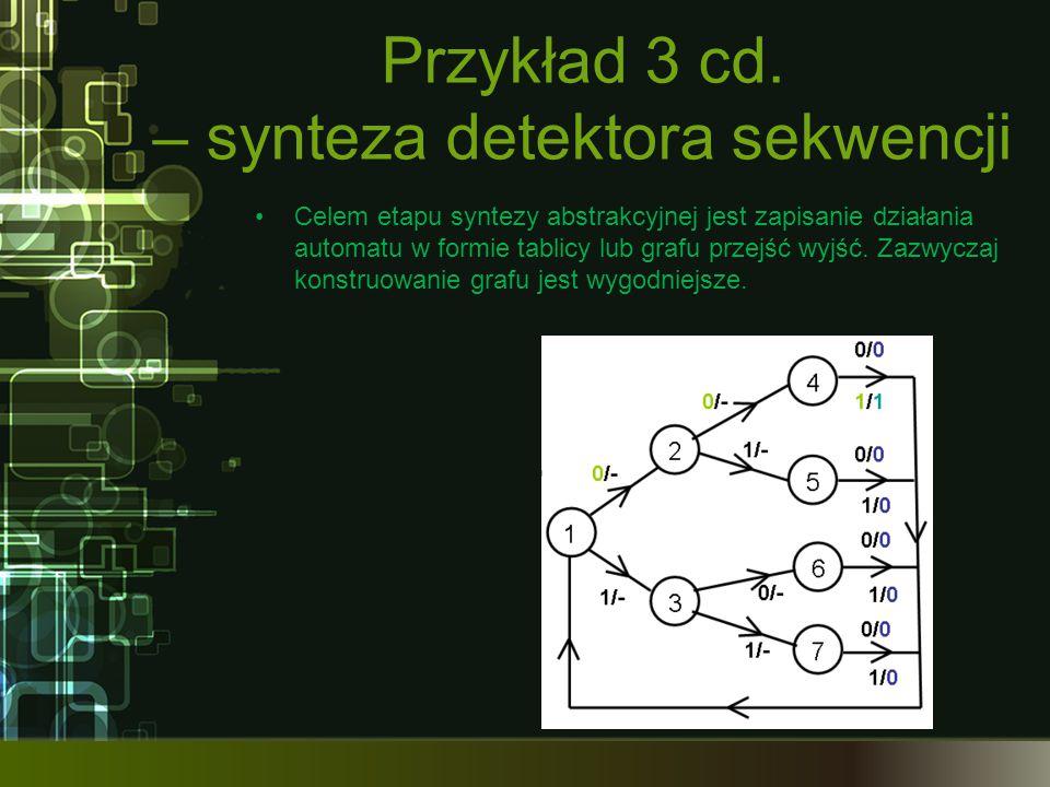 Przykład 3 cd. – synteza detektora sekwencji Celem etapu syntezy abstrakcyjnej jest zapisanie działania automatu w formie tablicy lub grafu przejść wy
