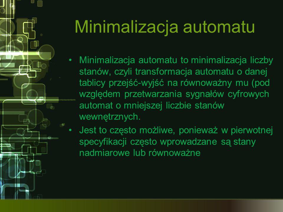 Minimalizacja automatu Minimalizacja automatu to minimalizacja liczby stanów, czyli transformacja automatu o danej tablicy przejść-wyjść na równoważny
