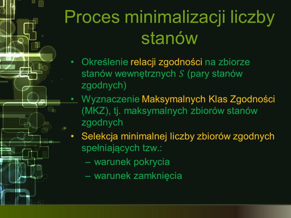 Proces minimalizacji liczby stanów