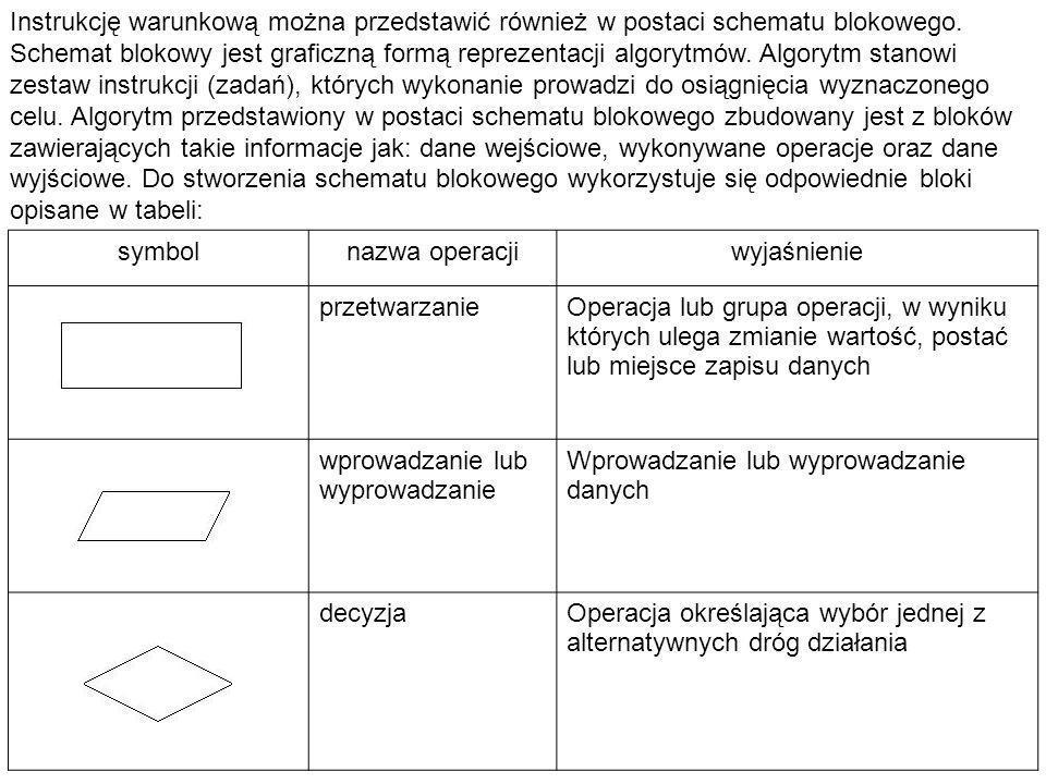Instrukcję warunkową można przedstawić również w postaci schematu blokowego. Schemat blokowy jest graficzną formą reprezentacji algorytmów. Algorytm s