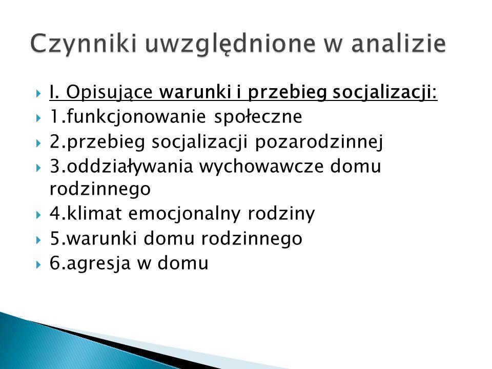  I. Opisujące warunki i przebieg socjalizacji:  1.funkcjonowanie społeczne  2.przebieg socjalizacji pozarodzinnej  3.oddziaływania wychowawcze dom