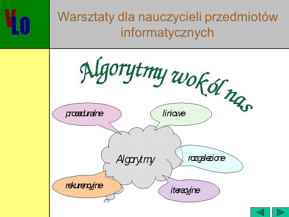 Definicja algorytmu  Cybernetyczna: dokładny przepis wykonania w określonym porządku skończonej liczby operacji, pozwalający na rozwiązanie każdego zadania danego typu.