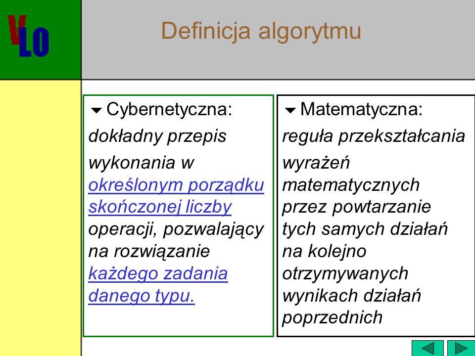 Algorytm iteracyjny Algorytm w którym część ins- trukcji jest wielokrot- nie wyko- nywana aż do spełnie nia określo nego wa- runku start wart.
