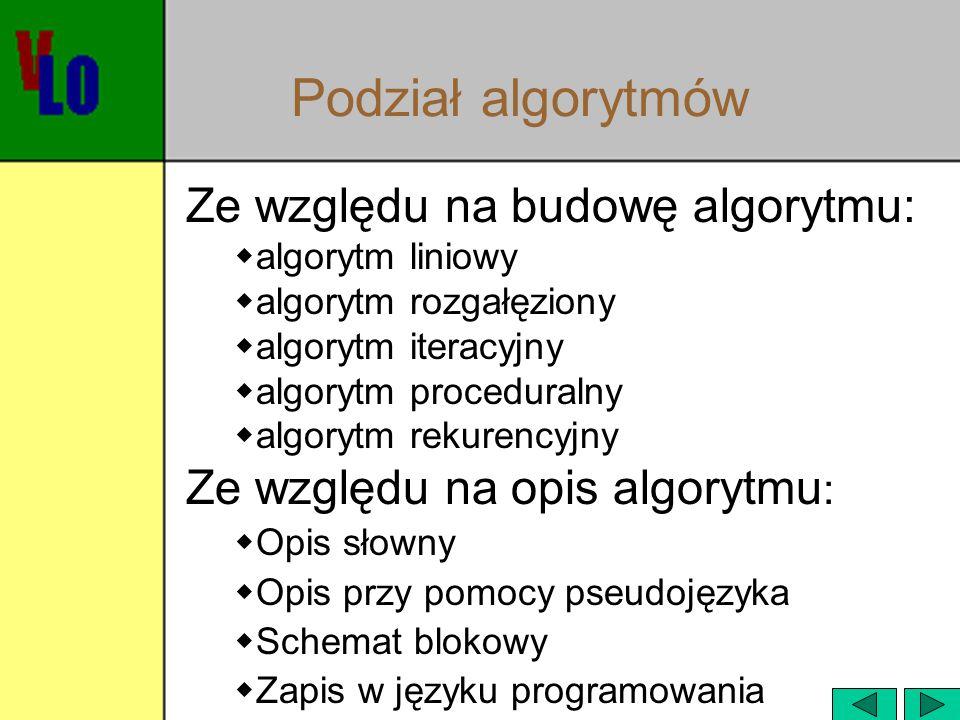 Pełną wersję prezentacji wraz z programami można pobrać ze strony: http://www.zamoyski.neostrada.pl
